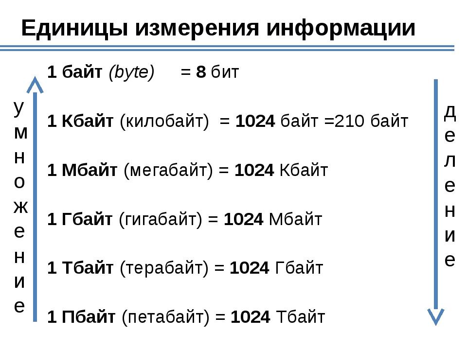 Сколькокилобайтовсоставит сообщение из2048 символов16-ти символьногоалфа...