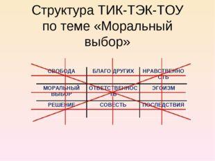 Структура ТИК-ТЭК-ТОУ по теме «Моральный выбор» СВОБОДАБЛАГО ДРУГИХНРАВСТВЕ