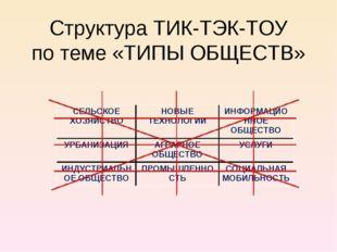 Структура ТИК-ТЭК-ТОУ по теме «ТИПЫ ОБЩЕСТВ» СЕЛЬСКОЕ ХОЗЯЙСТВОНОВЫЕ ТЕХНОЛО