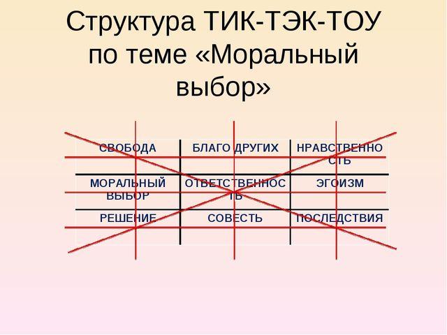 Структура ТИК-ТЭК-ТОУ по теме «Моральный выбор» СВОБОДАБЛАГО ДРУГИХНРАВСТВЕ...