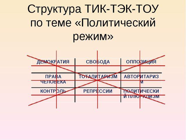 Структура ТИК-ТЭК-ТОУ по теме «Политический режим» ДЕМОКРАТИЯСВОБОДАОППОЗИЦ...