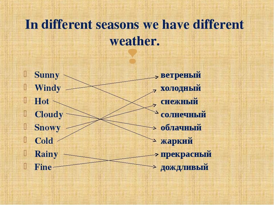 Sunnyветреный Windyхолодный Hotснежный Cloudyсолнечный Snowy...