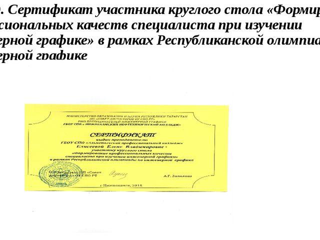 2015год. Сертификат участника круглого стола «Формирование профессиональных к...