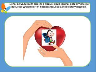 Цель: актуализация знаний о применении наглядности в учебном процессе для ра