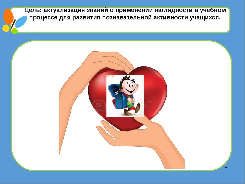 Цель: актуализация знаний о применении наглядности в учебном процессе для ра...