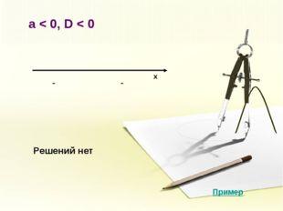 a < 0, D < 0 x - - Решений нет Пример