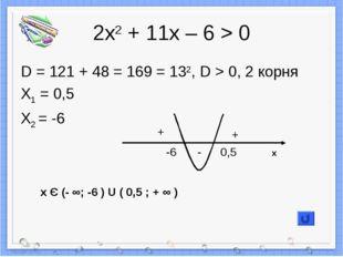 2х2 + 11х – 6 > 0 D = 121 + 48 = 169 = 132, D > 0, 2 корня X1 = 0,5 X2 = -6 +