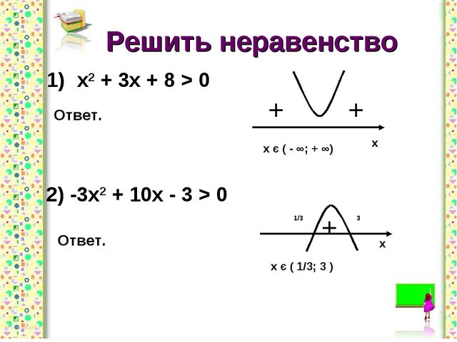 Решить неравенство х2 + 3х + 8 > 0 Ответ. 2) -3х2 + 10х - 3 > 0 Ответ.