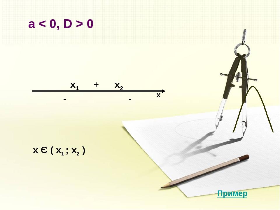 a < 0, D > 0 x + - - x Є ( x1 ; x2 ) x1 x2 Пример