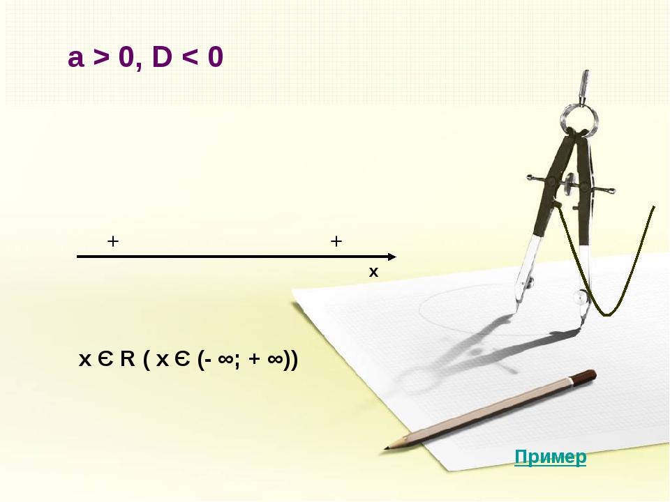 a > 0, D < 0 x + + x Є R ( x Є (- ∞; + ∞)) Пример