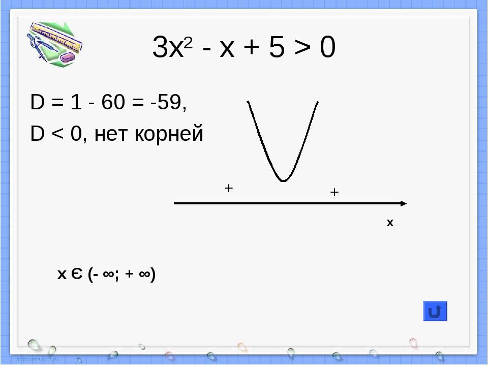 3х2 - х + 5 > 0 D = 1 - 60 = -59, D < 0, нет корней + + x Є (- ∞; + ∞) x