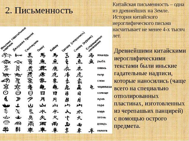 Китайская письменность – одна из древнейших на Земле. История китайского иеро...