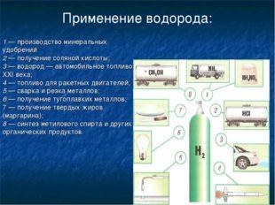 Применение водорода: 1 — производство минеральных удобрений 2 — получение сол