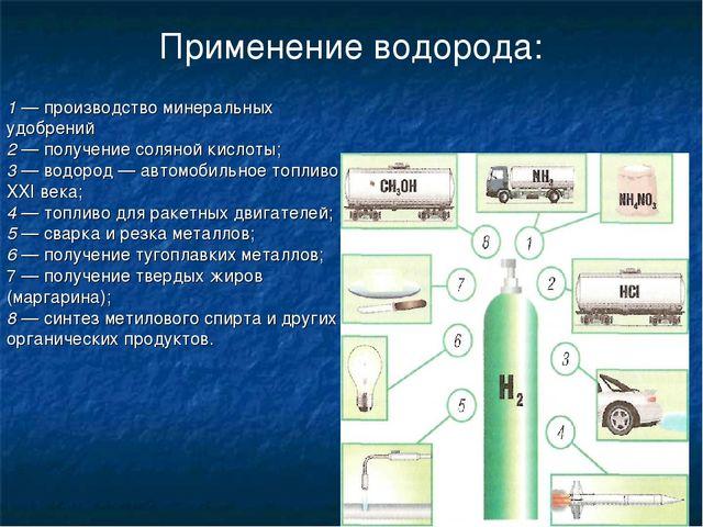 Применение водорода: 1 — производство минеральных удобрений 2 — получение сол...