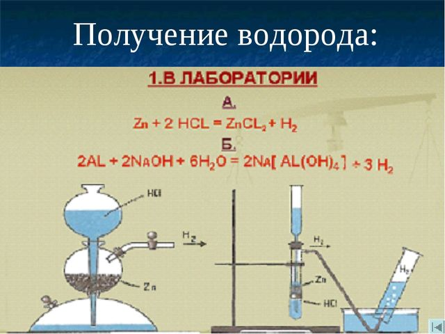 Получение водорода: