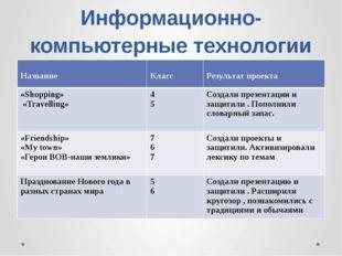 Информационно-компьютерные технологии Название Класс Результат проекта «Shopp