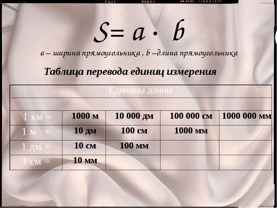 S= a ∙ b a – ширина прямоугольника , b –длина прямоугольника Таблица перевода...