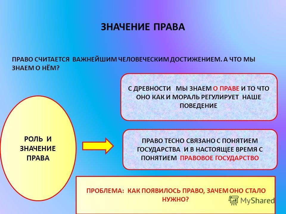 Разработка по теме право его роль в жизни общества и государства 9 класс боголюбов