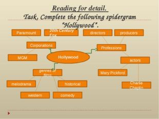 "Reading for detail. Task. Complete the following spidergram ""Hollywood"". Par"