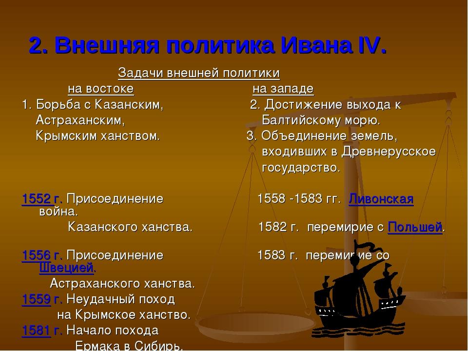 2. Внешняя политика Ивана IV. Задачи внешней политики на востоке на западе 1....