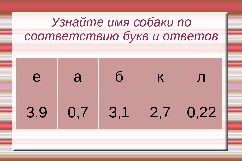 Узнайте имя собаки по соответствию букв и ответов еабкл 3,90,73,12,70...