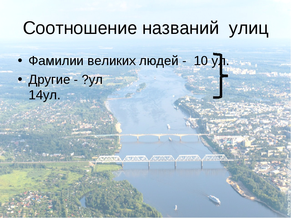 Соотношение названий улиц Фамилии великих людей - 10 ул. Другие - ?ул 14ул.