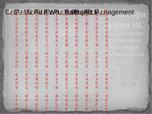 Классификация ИС по стандартам управления и технологиям коммуникации