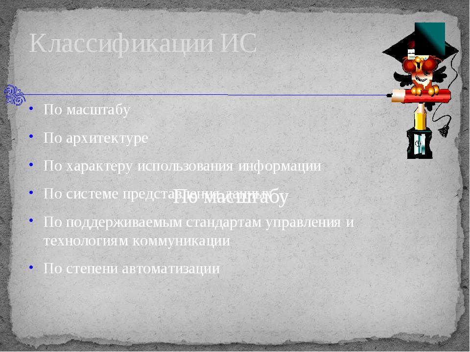 Классификации ИС По масштабу По архитектуре По характеру использования информ...