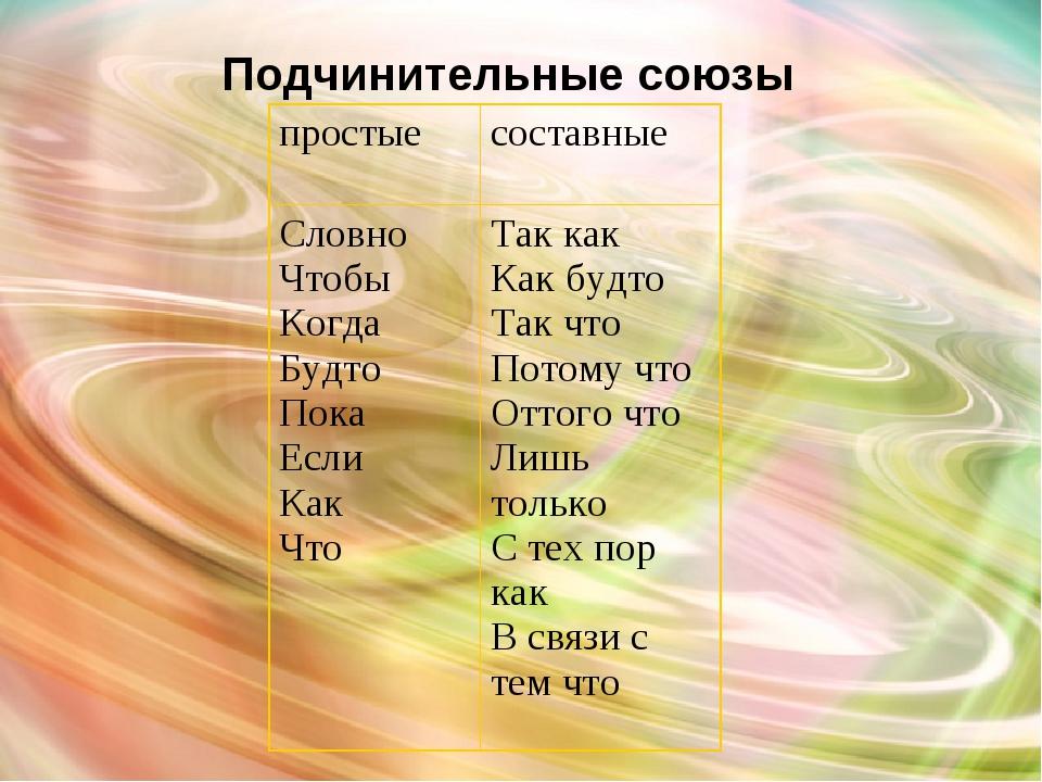 Подчинительные союзы простыесоставные Словно Чтобы Когда Будто Пока Если Как...