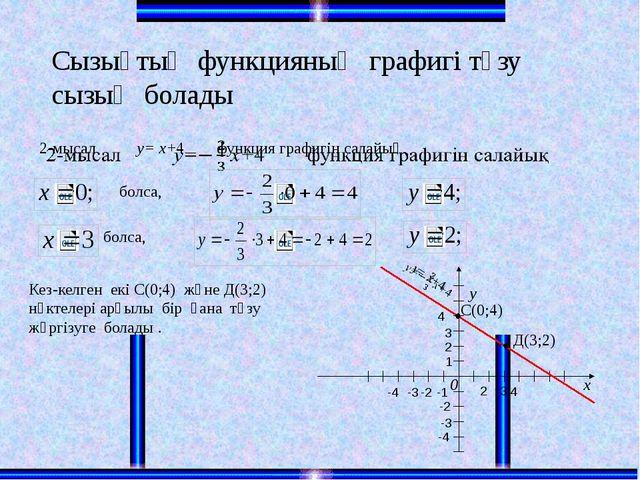 Сызықтық функцияның графигі түзу сызық болады болса, болса, Кез-келген екі С...