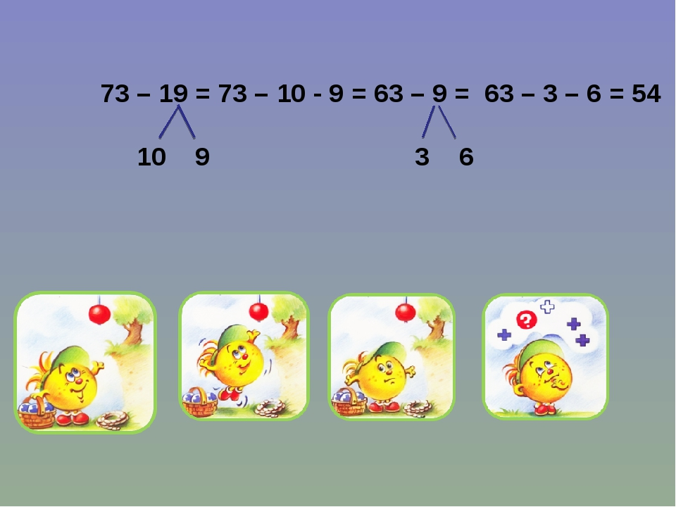 73 – 19 = 73 – 10 - 9 = 63 – 9 = 63 – 3 – 6 = 54 10 9 3 6