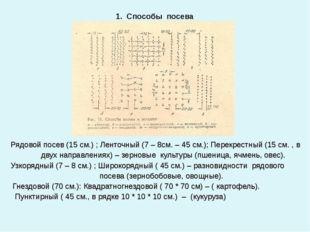 Рядовой посев (15 см.) ; Ленточный (7 – 8см. – 45 см.); Перекрестный (15 см.