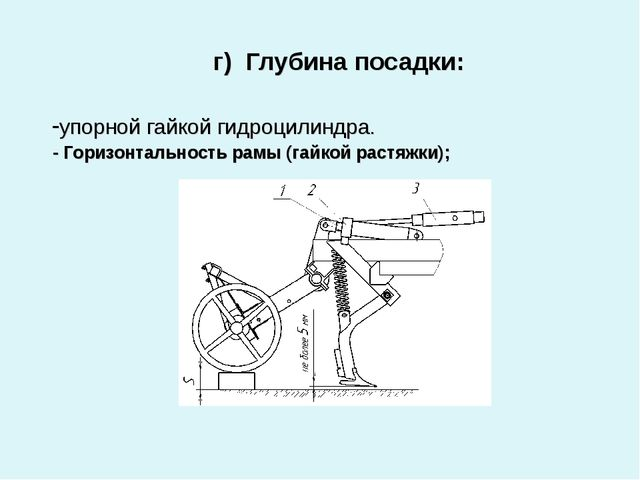 г) Глубина посадки: -упорной гайкой гидроцилиндра. - Горизонтальность рамы (...
