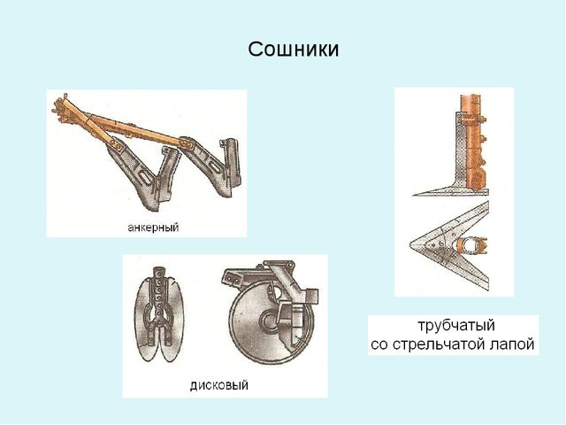 Сошники