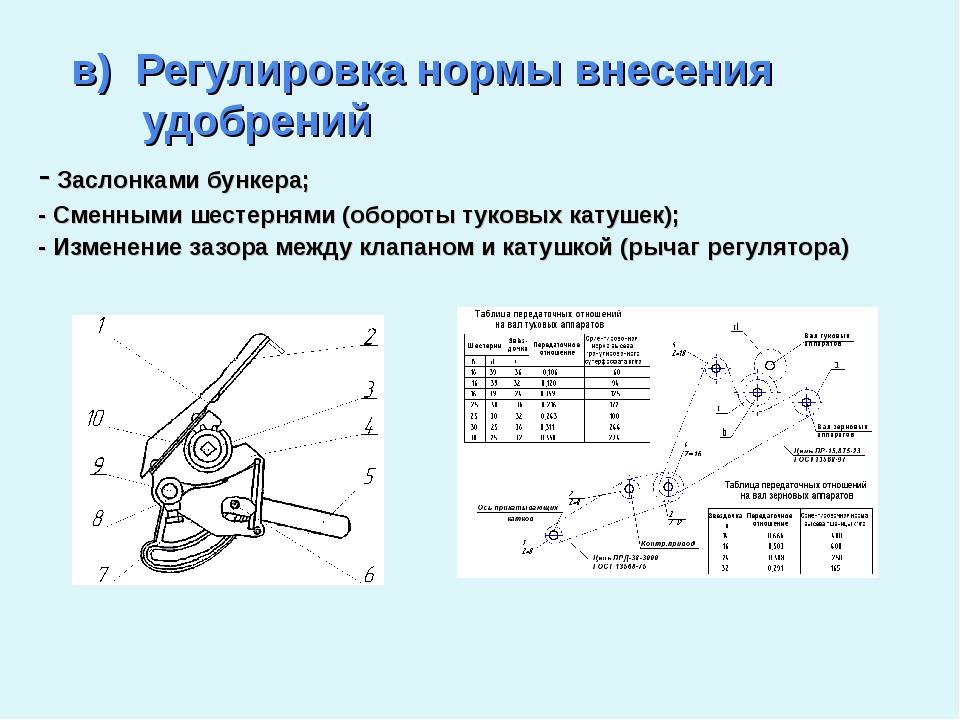 в) Регулировка нормы внесения удобрений - Заслонками бункера; - Сменными шес...