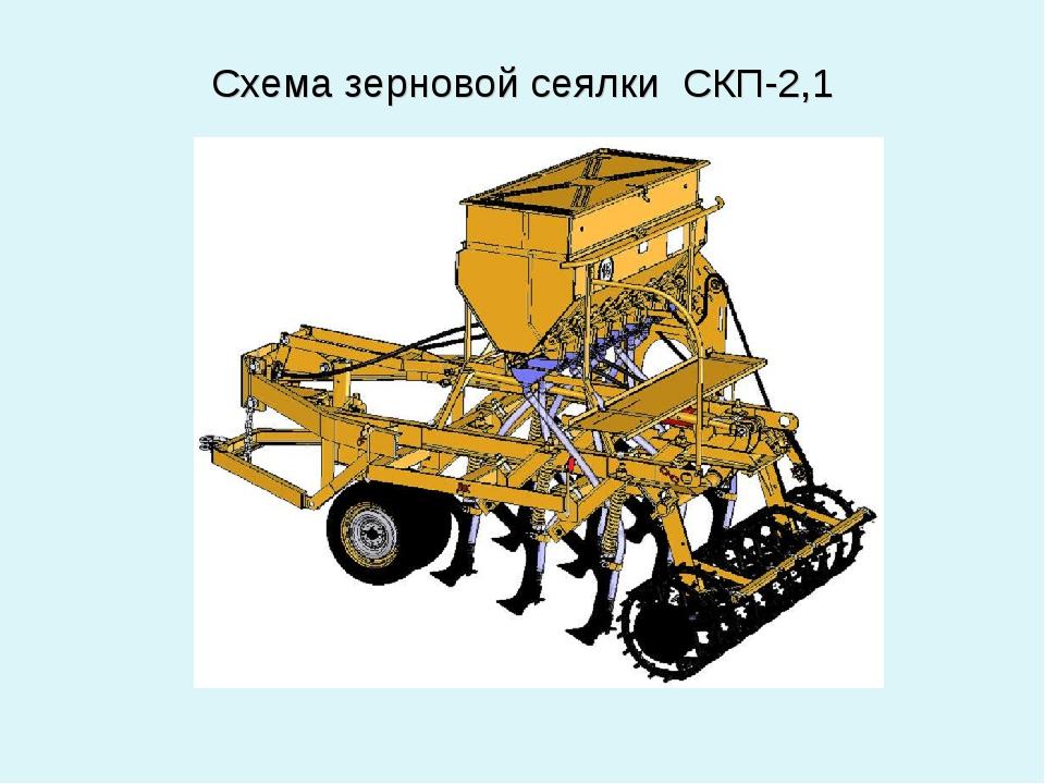 Схема зерновой сеялки СКП-2,1