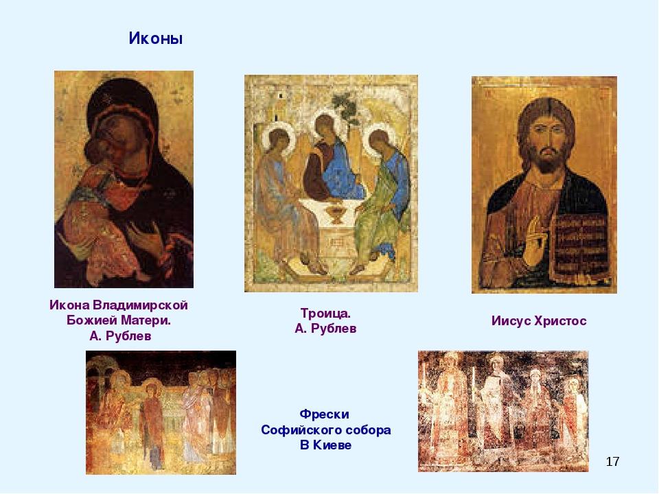 * Иконы Икона Владимирской Божией Матери. А. Рублев Троица. А. Рублев Иисус Х...