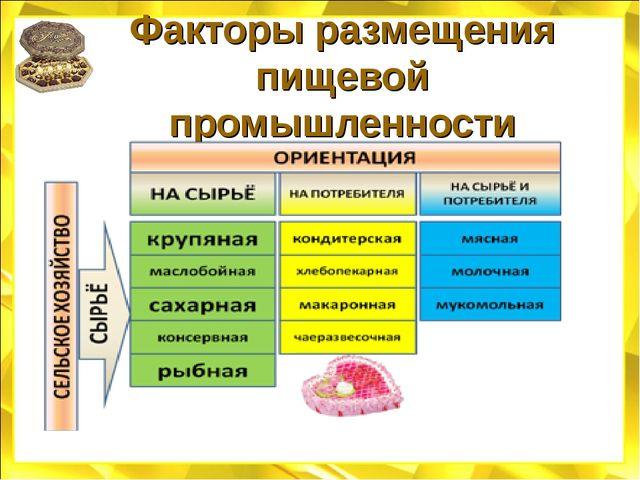 Факторы размещения пищевой промышленности