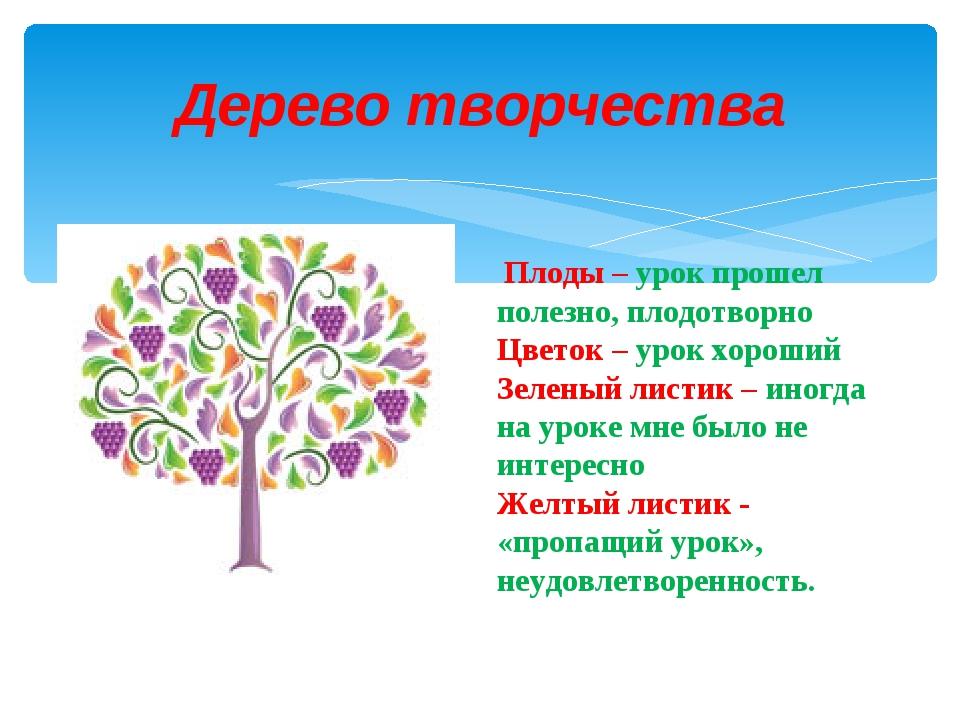 Дерево творчества Плоды – урок прошел полезно, плодотворно Цветок – урок хоро...