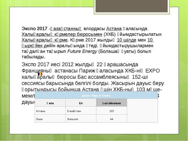 Экспо 2017-ҚазақстанныңелордасыАстанақаласындаХалықаралық көрмелер бюрос...