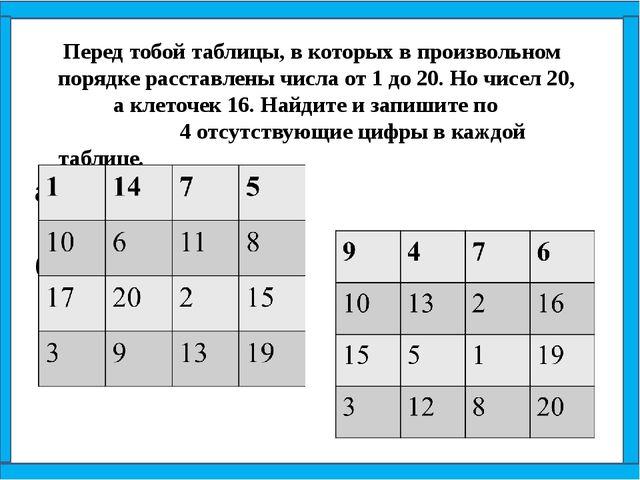 Перед тобой таблицы, в которых в произвольном порядке расставлены числа от 1...