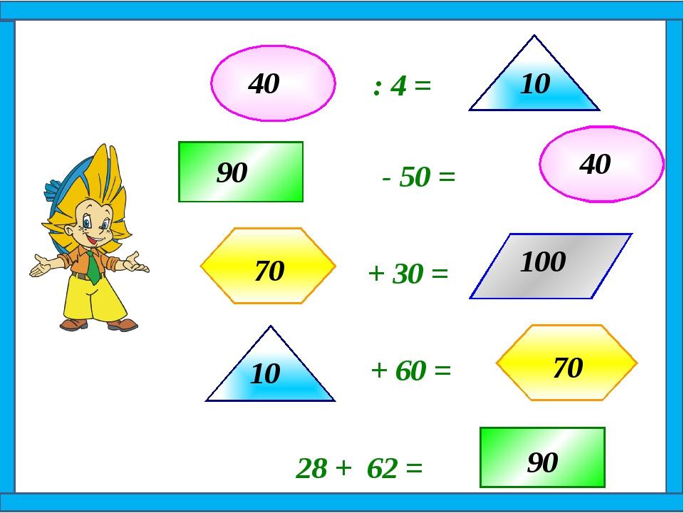 90 90 40 40 10 10 70 70 100 : 4 = - 50 = + 30 = + 60 = 28 + 62 =