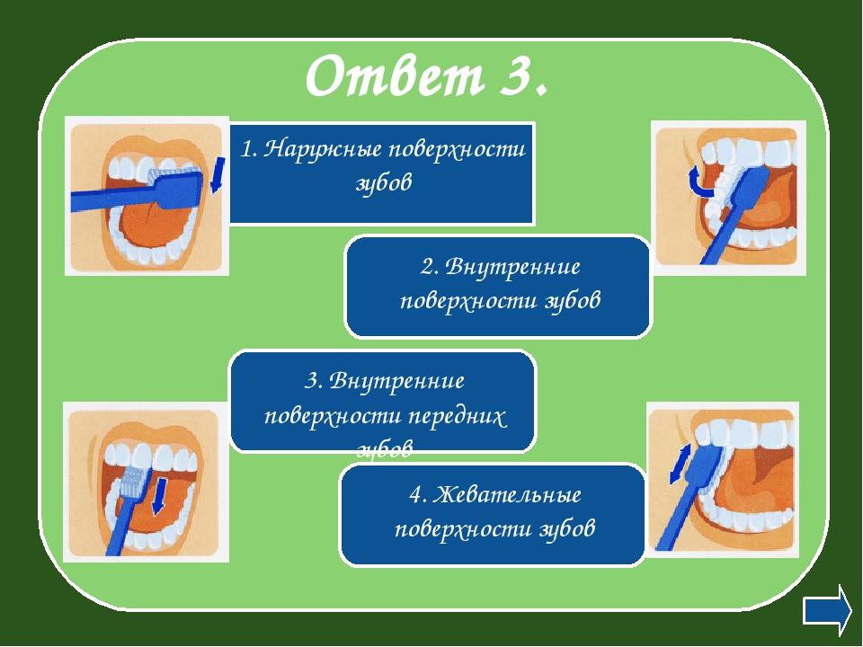 Личная гигиена является залогом сохранения и укрепления здоровья человека. З...
