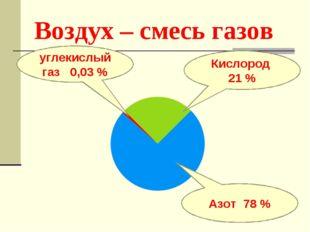 Воздух – смесь газов углекислый газ 0,03 % Кислород 21 % Азот 78 %