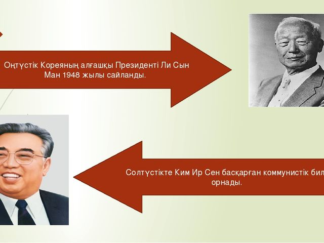 Оңтүстік Кореяның алғашқы Президенті Ли Сын Ман 1948 жылы сайланды. Солтүст...