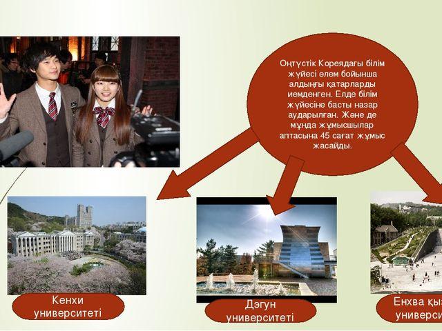 Кенхи университеті Дэгун университеті Енхва қыздар университеті Оңтүстік Коре...