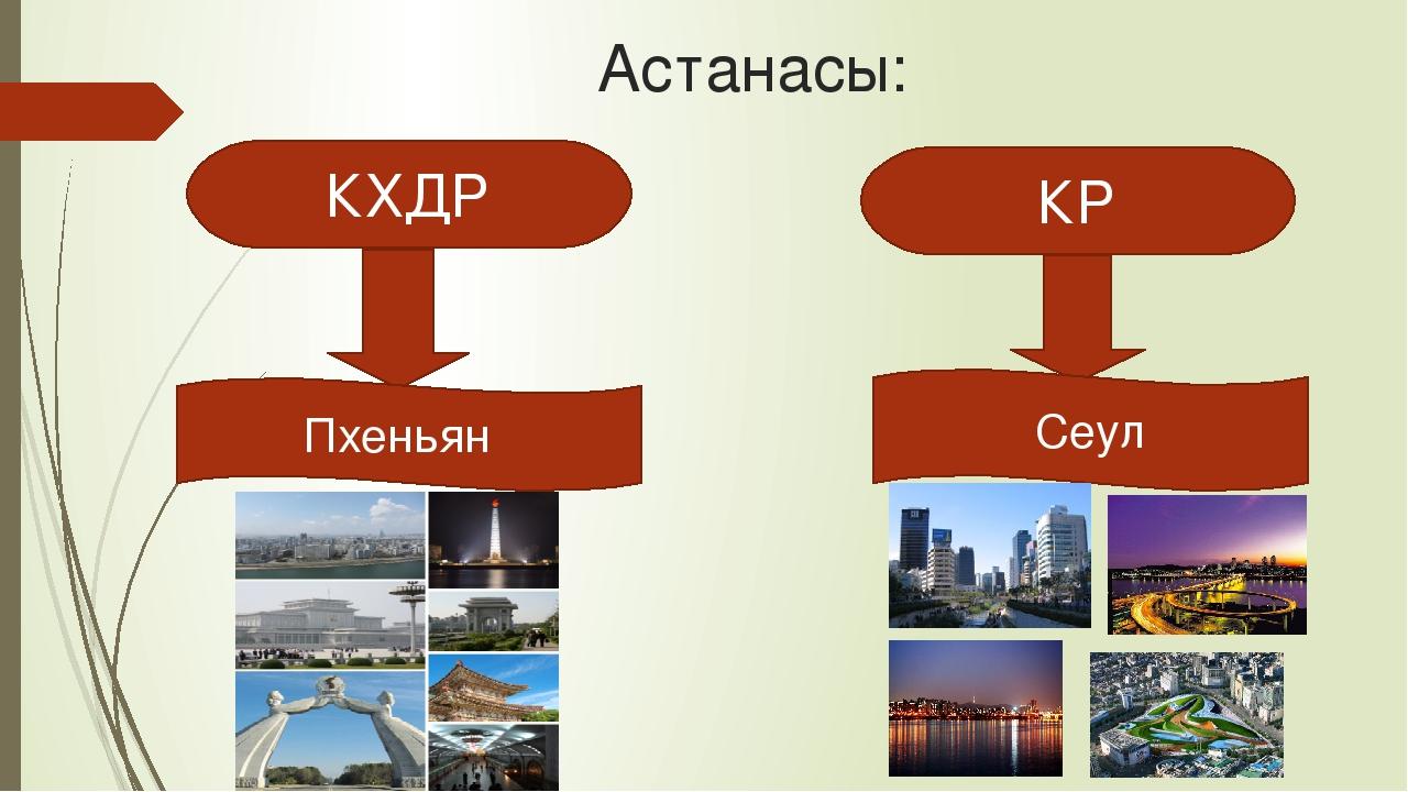 Астанасы: КХДР КР Пхеньян Сеул
