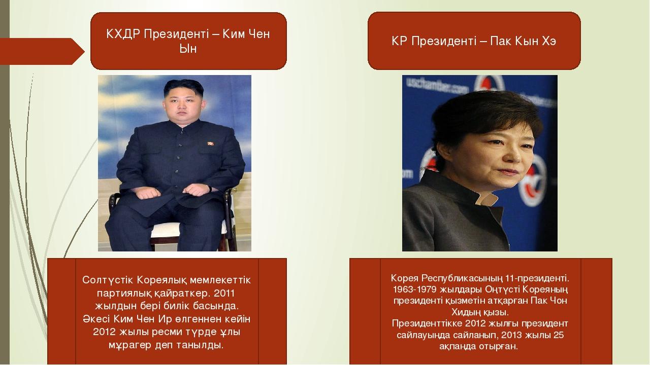 КХДР Президенті – Ким Чен Ын КР Президенті – Пак Кын Хэ Корея Республикасының...