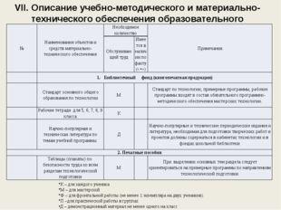 VII. Описание учебно-методического и материально-технического обеспечения обр