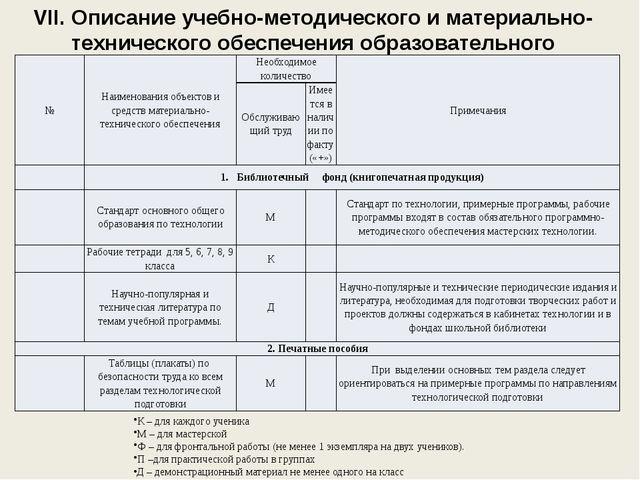 VII. Описание учебно-методического и материально-технического обеспечения обр...